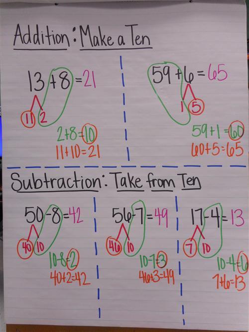 2nd Grade Level Teachers Math
